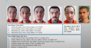Teroris Uighur yang melakukan aksi di Indonesia